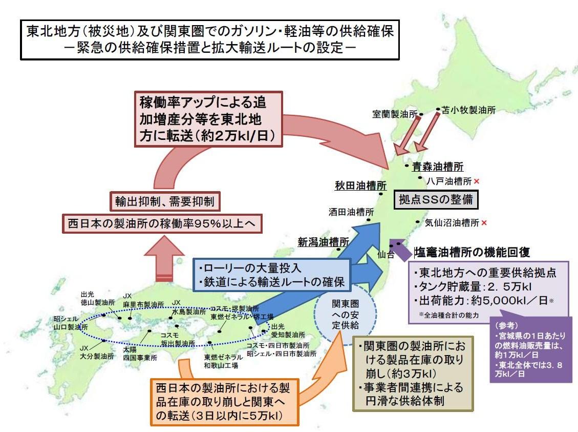 燃料の供給確保措置と拡大輸送ルートの設定図(出典:経済産業省)