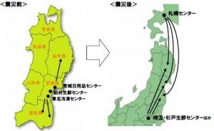 震災前後の供給体制