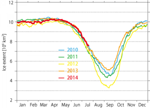 北極海航路利用の動きが活発化、昨年より1か月早く開通02