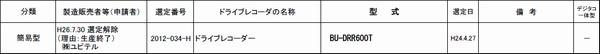LEVO、ドライブレコーダ3型式を追加選定02