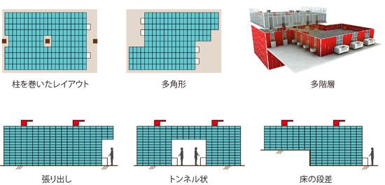 岡村製作所、自動倉庫型ピッキングシステムを発売04