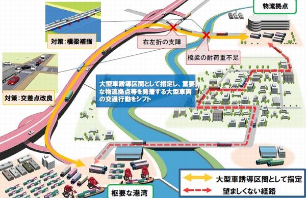 国交省、大型車誘導区間を初指定、通行許可が3日に短縮