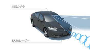 ホンダ、新たな安全運転支援システムを発表