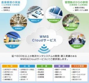 日立物流ソフト、クラウド版WMSの提供を開始