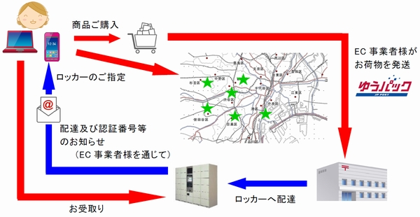 (出所:日本郵便)