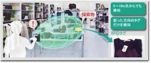 椿本チェイン、アパレル業向け物流機器類の展示会