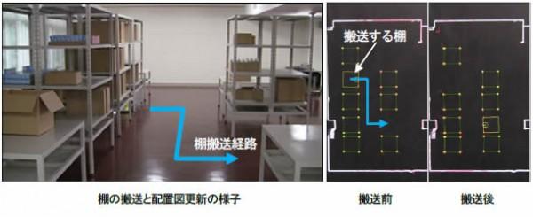 日立、無人搬送車が常時自社位置を認識する技術開発