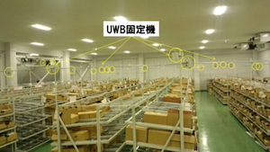 物流倉庫に設置したUWB測位システムの固定機