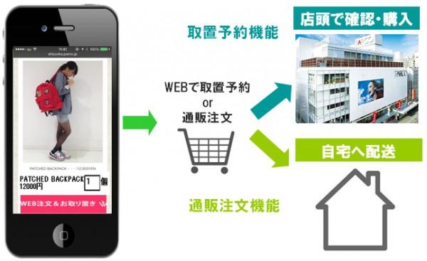 パルコ、Web取置・注文サービスで海外対応開始