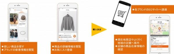 40ブランドの近隣店舗在庫を確認できるアプリ