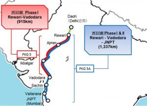 日立と三井物産、インド貨物鉄道向け設備を受注