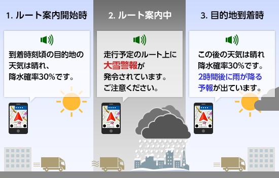 ナビタイム、法人向け運行管理に警報・天候通知機能