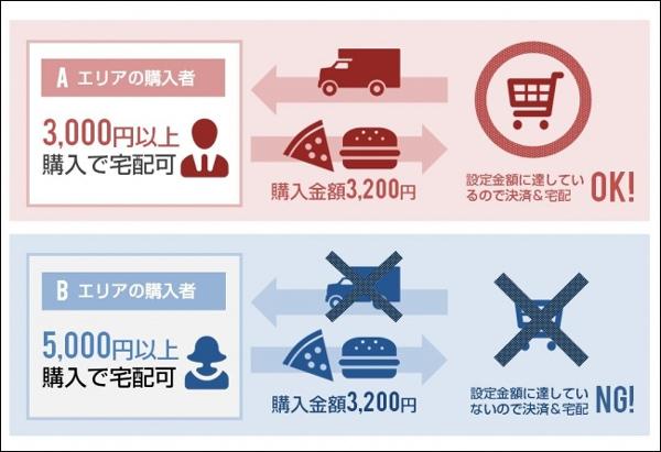 GMOメイクショップ、越境EC支援へ海外転送と連携