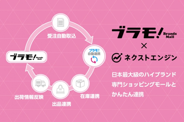 ネクストエンジンとハイブランドEC「ブラモ!」が連携4