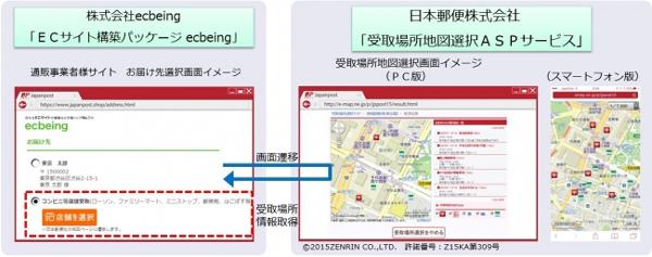 ecビーイング、JPの受取サービスとシステム連携