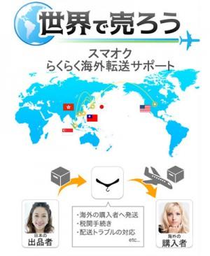 スマオク、海外購入者への転送配達サポート1