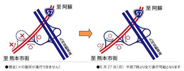 (出所:西日本高速道路)
