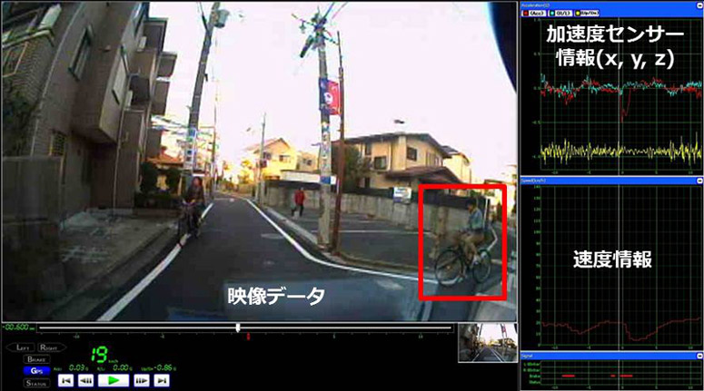 NTTコムとNCS、AI実験で危険運転の自動検知成功