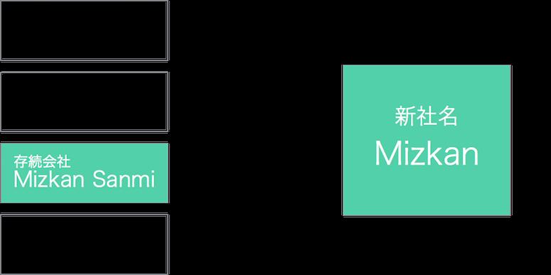 ミツカン-2