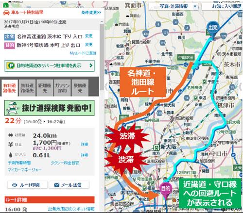 阪神高速とナビタイム、渋滞緩和へルート情報用い実験3
