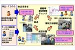 システム・荷主・運送会社が連携した物流改善事例を解説2