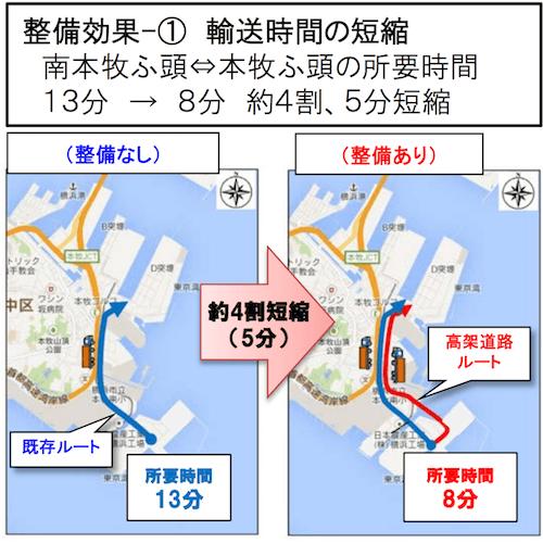南本牧・本牧ふ頭間の輸送時間4割短縮、連絡路3/4開通