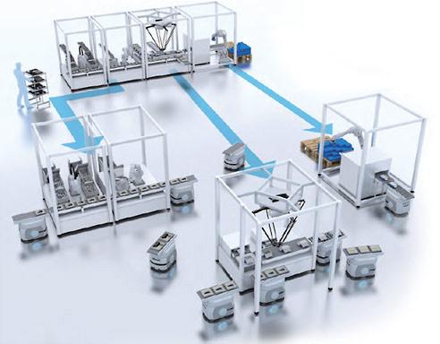 オムロン、自動搬送ロボット特設サイト開設