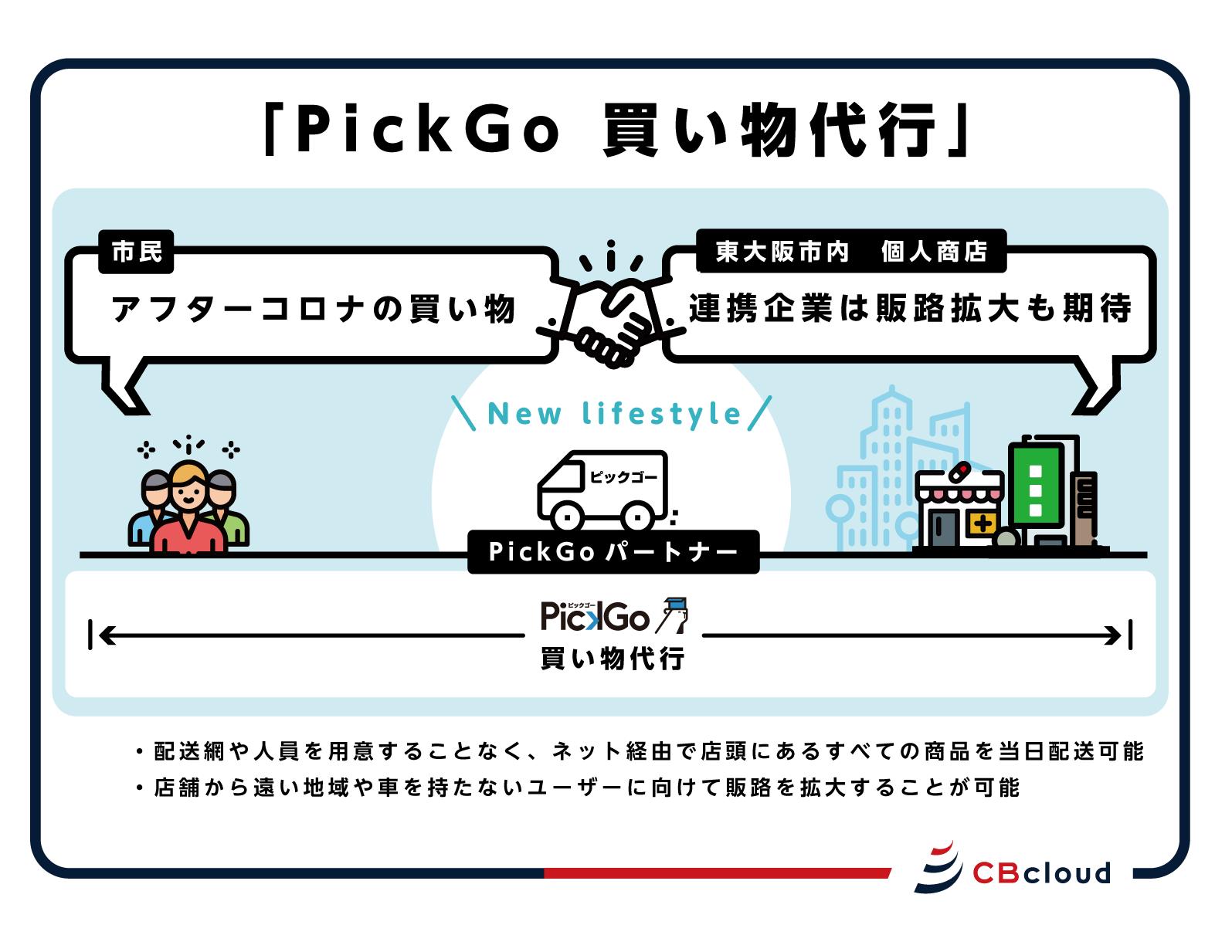 システム 大阪 市 行政 オンライン