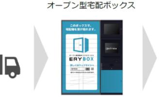 佐川・セイノー参画、オープン宅配ロッカー実験
